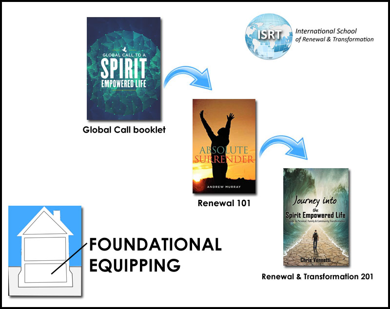 Foundation_course_overview_update_web